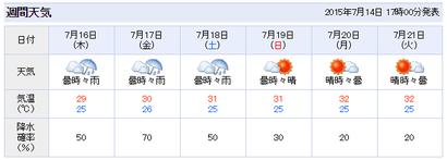 神戸の天気2