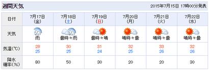 神戸の天気4