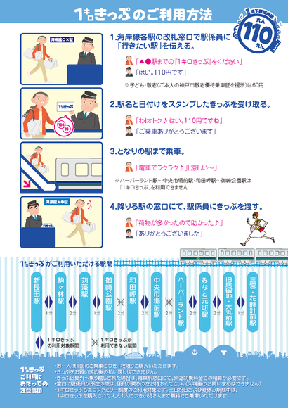 1キロきっぷ_ページ_2