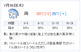神戸の天気3