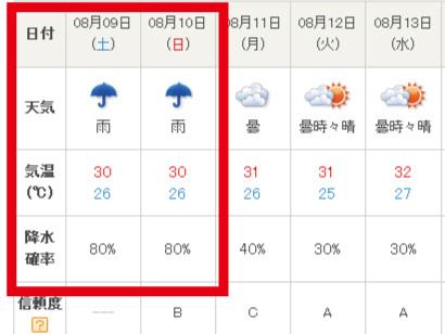 予報 神戸 天気